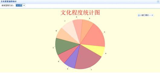 饼状图_人口分布饼状图